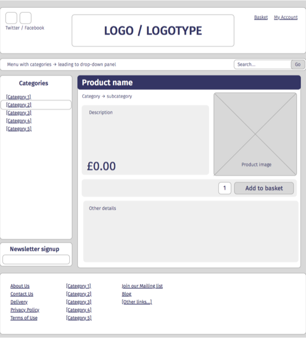Dinshaw Wholesale wireframe